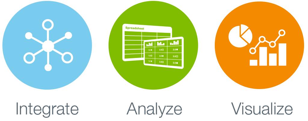 integrate-analyze-visualize-simplified
